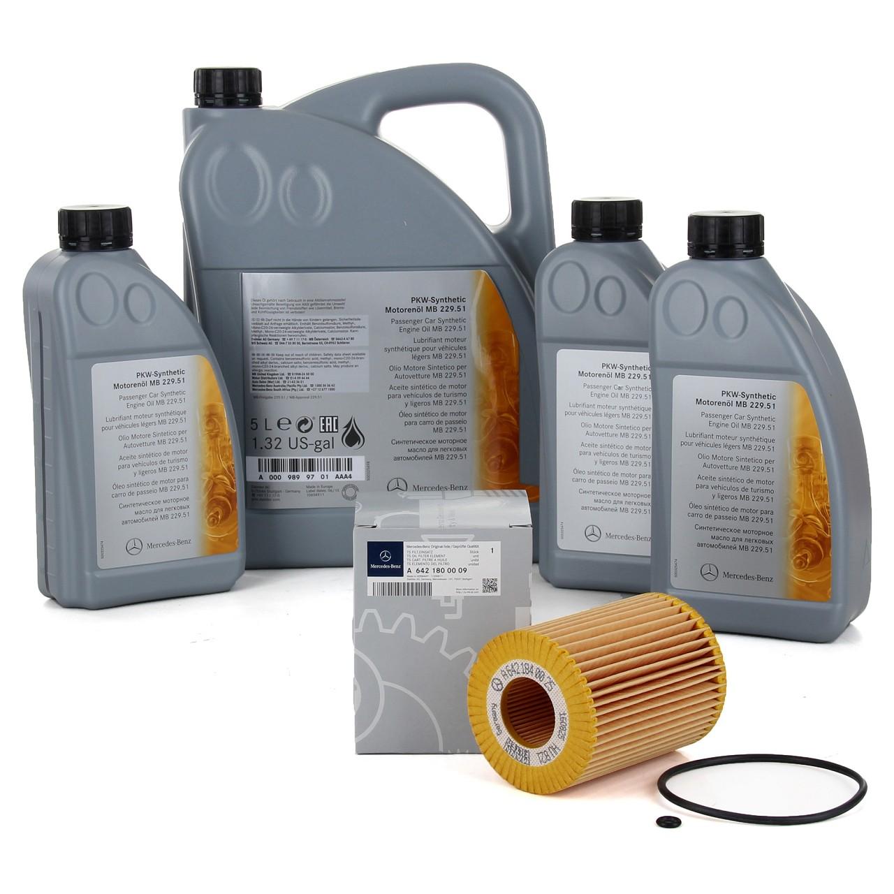 ORIGINAL Mercedes-Benz ÖL Motoröl 5W30 MB 229.51 8 Liter + Ölfilter 6421800009