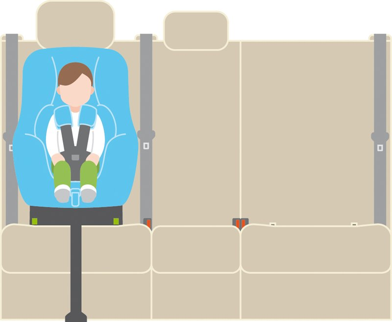 Graphic of a backseat with child seat on a shell holder with support leg