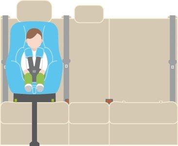 Grafik einer Rücksitzbank mit Kindersitz auf einer Schalenhalterung mit Stützfuß